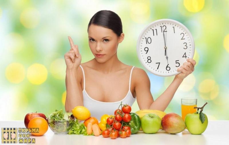 Похудение 10 кг за 10 дней. Тюрьма Жира - загородный центр